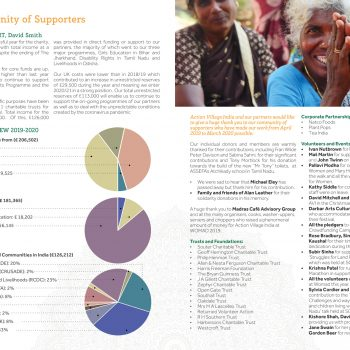 Annual Report 2019-2020 5