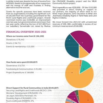 AVI Annual Report 2020-2021 10